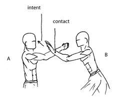 Wing Chun Kun Fu vs. Tai Chi: Who Is Stronger?