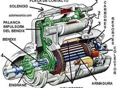 The Best Auto Repair Information In The World – Automotive Car Starter, Starter Motor, Automotive Engineering, Automotive Art, Toyota, Car Tools, Car Engine, Mechanical Engineering, Motor Car