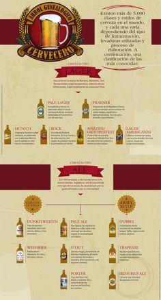 Árbol genealógico cervecero. Carlos Andrés Ramírez. Infografía: Ekon7.com