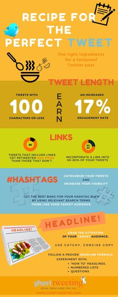 Recipe For The Perfect Tweet - #infographic