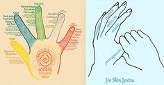 """Esta antigua forma de """"terapia de toques"""" es simple y segura, y se llama Jin Shin Jyutsu (pronunciado shin jin jit-su). A menudo proporciona alivio inmediato y puede realizarse a pesar de no tener un entrenamiento formal. Anuncio Es completamente natural y no invasiva, e involucra sólo tus manos –no hay píldoras, pociones, efectos secundarios …"""