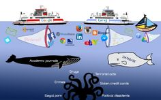 Entrepreneurs in 2016 need to understand and learn more about the Deep Web and the Dark Web