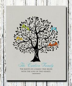 Personalized Family tree Gift to Parents from kids, Family tree, love birds, Anniversary gift for parents, custom print 8 x 10 on Etsy, $20.00