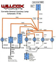 1979 wire diagram | Projects to Try | Corvette, Diagram