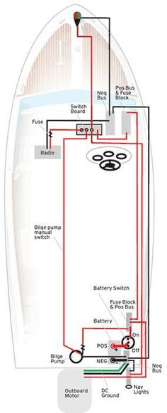 dba7394927f91a70af969885f1725836 mercury outboard wiring diagram diagram pinterest mercury  at crackthecode.co