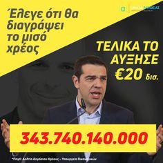 Αχ για ένα πράγμα χαίρομαι ..που δεν τον ψήφισα..Εμ ωραία το ψέμμα αλλά όχι στην δασκάλα..😉 Time News, Once Upon A Time, Greece, Youtube, Veils, Grease, Youtube Movies
