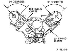 Ford+4.6+Timing+Chain+Marks | Rotate engine cylinder No. 1 to top dead center (TDC) . NOTE: Cam ...