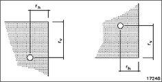Основные этапы крепления фиброцементных фасадных панелей EQUITONE [tесtiva] на подконструкцию из алюминия или нержавеющей стали
