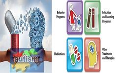 AUTISM - AN OVERVIEW OF TREATMENT OPTIONS FOR AUTISM -  Early diagnosis and treatment is very important, so that children would develop to their full potential and better overall ability to function. Symptoms of autism can vary in severity and often change over time; that is why strategies for treatment are tailored according to individual needs....