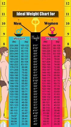 #weight_gain_tips  Contact at Dr. Hashmi  9999216987