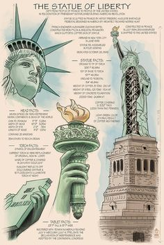 New York - Statue of Liberty National Monument - Technical - Lantern Press Artwork