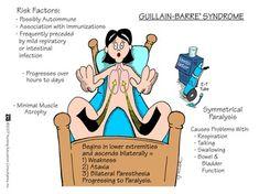 Med-Surg Picture Mnemonics - Digital Nurse's Station