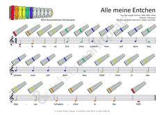 Weihnachtslieder Noten Für Glockenspiel.Die 38 Besten Bilder Von Xylophon In 2017 Notenblätter