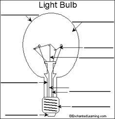 Incandescent Light Bulb Inventor: incandescent light bulb to label,Lighting