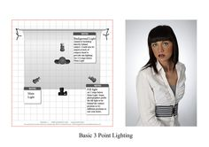lighting diagrams with photo examples
