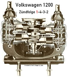 This fantastic animation created by Daryryl Deppe is for a 1200CC 40 HP engine. The firing order is the same as the 1500CC '67 engine. I'm currently design