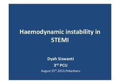 Haemodynamic Instability in STEMI