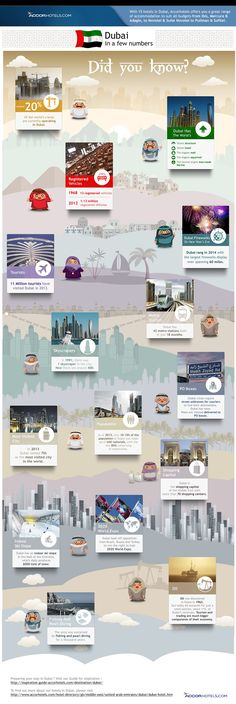 Did you know that #Dubai is one of the most visited cities in the world? #Travel #Infographic