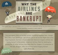 Flying Bankruptcy Graphs #MilwaukeeBankruptcyAttorney