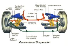 basic car parts diagram your vehicles suspension is made up rh pinterest com Dodge Ram Front End Parts Diagram Ford Front End Parts Diagram