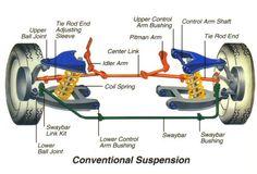 Basic Car Parts Diagram | Shocks Struts Ball Joints Coil Springs Leaf Springs Bushings Sway Bars ...