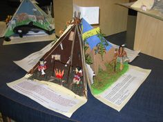 great for comparing native groups- these creations could also be used to show the differences between the four seasons, or parts of the water cycle, etc