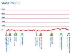 Tour of Britain, 2012.