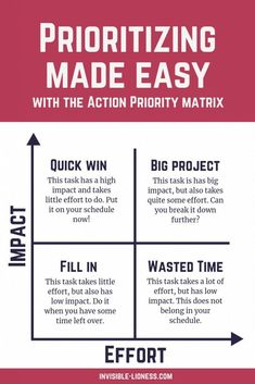 Learn how to improve your time management skills Need some help prioritizing? Take a look at the Action Priority Matrix to help you bring your time management skills up to speed! Effective Time Management, Time Management Strategies, Time Management Skills, Change Management, Business Management, Business Planning, Time Management Quotes, Office Management, Simply Learning