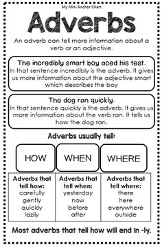 Adverb Anchor Chart - These mini anchor charts are a great addition to your interactive grammar notebook or your interactive writer's notebook.