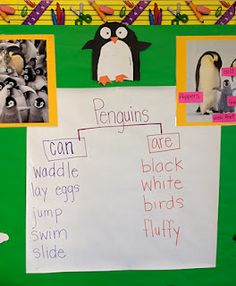 Penguin activities - great idea for word game, brain storming or writing activity and more for National Penguin Awareness Day Jan. 20th.