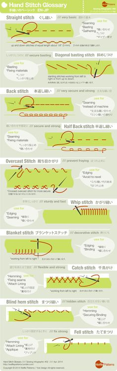 Sewing infographic series from Waffle Patterns! 2nd one is about very basic skill ; hand stitches. Use the right stitch on the right place! This time, I made this by English and Japanese, because of I just started to release my patterns by Japanese, too. Hope it helps your sewing!