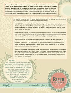 role of ruth and esther in The books of ruth & esther compiled by  types in the book of ruth esther 1 - 2 introduction models ahasuerus and vashti  the role of the kinsman-.