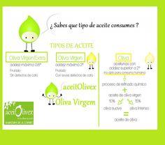 ¿#Sabes qué tipo de #aceite utilizas ?