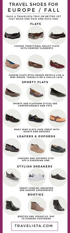 How to Pick Travel Shoes for Europe- read the blog and grab my free Travel Shoe worksheet and cheat sheet!