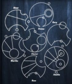 I am a big fan of Doctor Who and had always been fascinated by the circular Gallifreyan. Also, I am going to try make my own written old Gallifreyan wri. Circular Gallifreyan Part One Circular Gallifreyan, Bbc Doctor Who, Eleventh Doctor, 1 Tattoo, Fandoms, Matt Smith, Geek Out, Time Lords, David Tennant