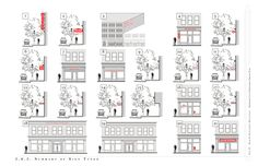 A typology of storefront & property signage showing the 21 signage types that are commonly encountered in pedestrian-oriented, mixed-use frontages, streets and districts. Storefront Signage, Retail Signage, Wayfinding Signage, Retail Architecture, Landscape Architecture, Window Signs, Wall Signs, Glass Facades, Urban Planning