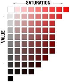D'source Courses - Visual Design - Color Theory, Concepts, Principles and Applications - Colour Description and Colour Theories