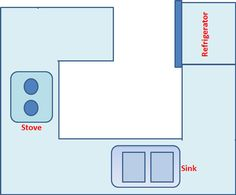 Kitchen Design G Shape g shaped kitchen layout with eating counter. | g shaped kitchen