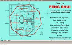 Arquitectura y Feng Shui.: CURSOS DE FENG SHUI Y RADIESTESIA