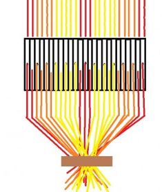 Ingeregen bandweefkam, bovenaanzicht Card Weaving, Tablet Weaving, Weaving Art, Loom Weaving, Inkle Loom, Band, Loom Knitting, Stitch, Embroidery
