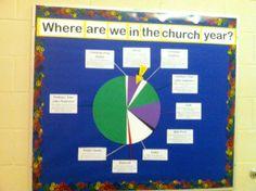 """Where are we in the church year"" bulletin board"