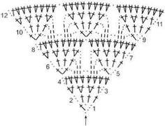 Crochet diagram for shawl