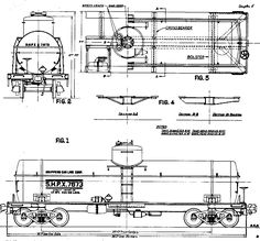 Garden Railroad, Hobby Trains, Electrical Wiring, Train Layouts, Model Trains, Wooden Toys, Models, Cars, Usa