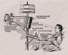 The Ebook of 1935: An automated reading device using microfilms.From Everyday Science and Mechanics magazine, 1935