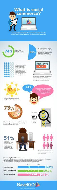 What is Social Commerce #infografia #infographic #socialmedia #ecommerce