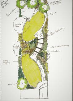 Gartenplanung und -bau in Essex Zwei ovale – Rebel Without Applause Small Garden Layout, Small Garden Design, Landscape Plans, Landscape Design, Garden Arches, Narrow Garden, Garden Design Plans, London Garden, Garden Drawing