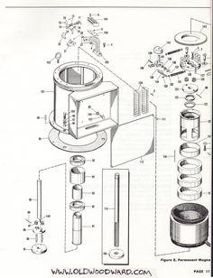 19 best hydro electric permanent magnet generator manuals images on rh pinterest com permanent magnet generator user manual free energy permanent magnet generator construction manual