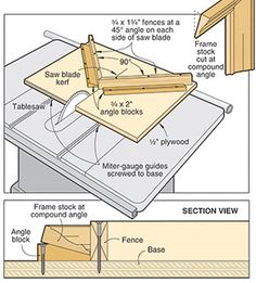 Cut compound miters easily with this tablesaw jig