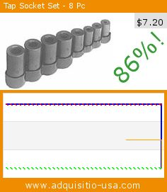 Set - 8 Pc (Misc.). Drop 86%! Current price $7.20, the previous price