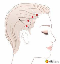 Активируем мышцы свода черепа: базовые упражнения для лифтинга лица | Дневники - на Diets.ru